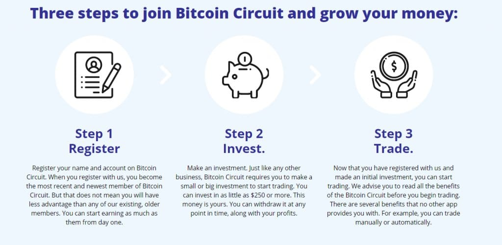 Bitcoin Circuit Review – How the Bitcoin Circuit works